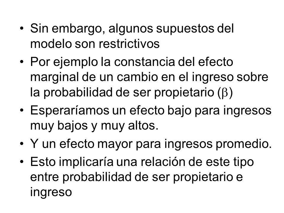 Sin embargo, algunos supuestos del modelo son restrictivos Por ejemplo la constancia del efecto marginal de un cambio en el ingreso sobre la probabili