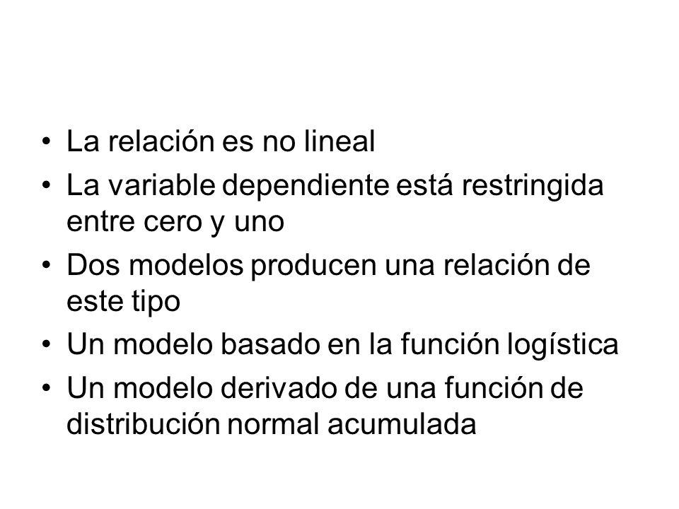 La relación es no lineal La variable dependiente está restringida entre cero y uno Dos modelos producen una relación de este tipo Un modelo basado en