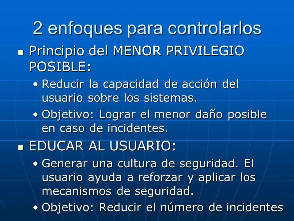 2 enfoques para controlarlos Principio del MENOR PRIVILEGIO POSIBLE: Principio del MENOR PRIVILEGIO POSIBLE: Reducir la capacidad de acción del usuari