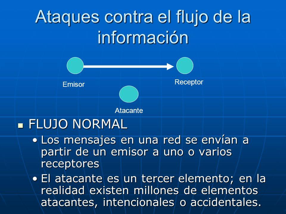 Ataques contra el flujo de la información FLUJO NORMAL FLUJO NORMAL Los mensajes en una red se envían a partir de un emisor a uno o varios receptoresL
