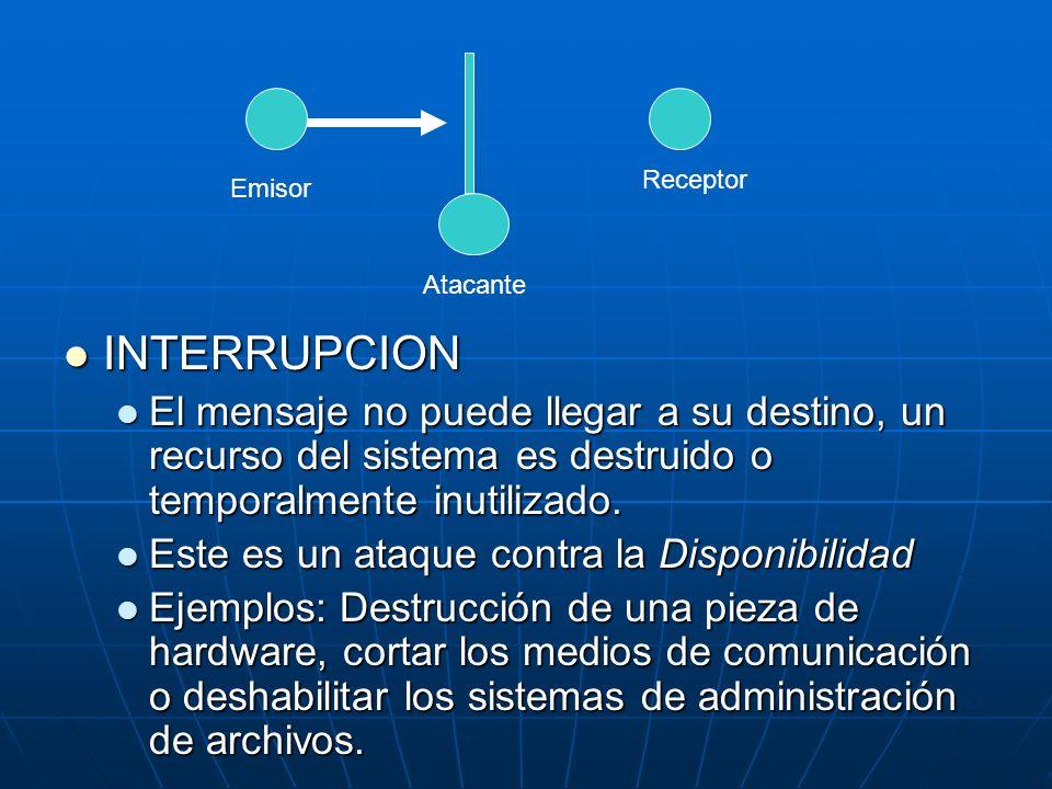 INTERRUPCION INTERRUPCION El mensaje no puede llegar a su destino, un recurso del sistema es destruido o temporalmente inutilizado. El mensaje no pued