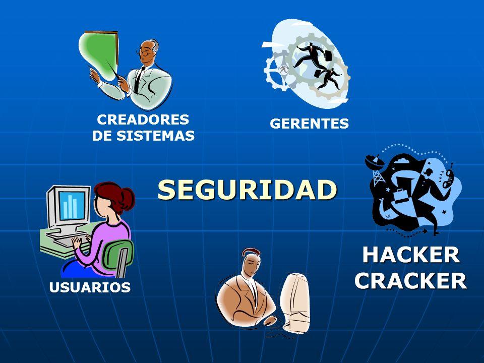 USUARIOS CREADORES DE SISTEMAS GERENTES HACKER CRACKER SEGURIDAD