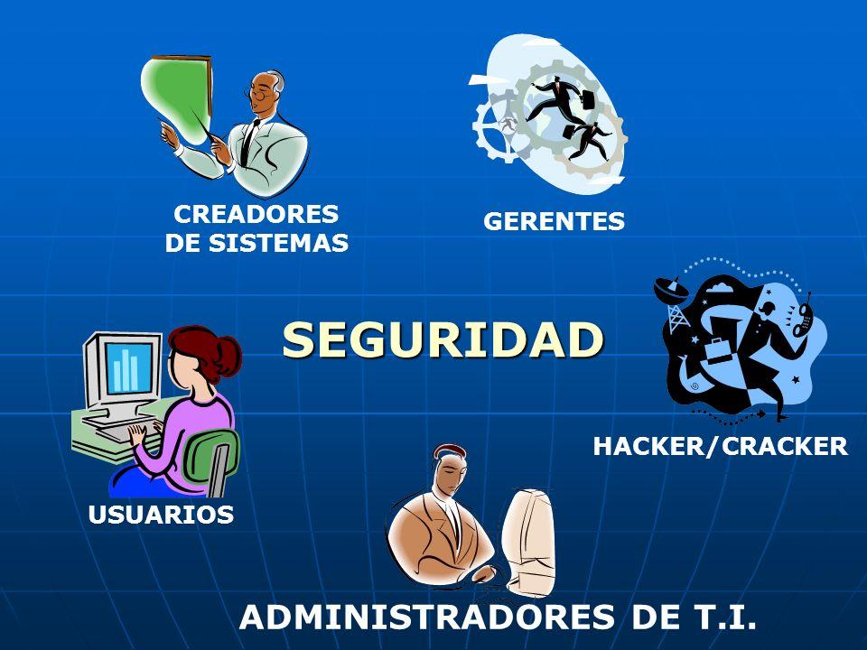 USUARIOS CREADORES DE SISTEMAS GERENTES HACKER/CRACKER ADMINISTRADORES DE T.I. SEGURIDAD