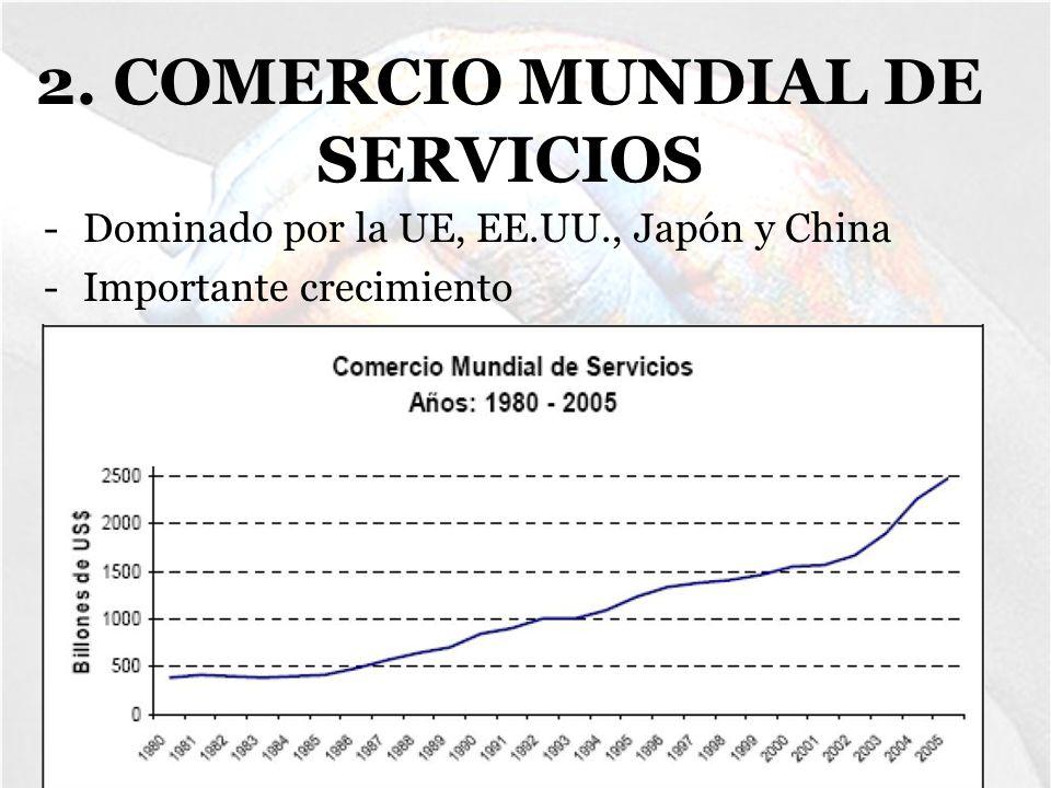 9.CONCLUCIONES -El comercio entre los diferentes países es necesario.