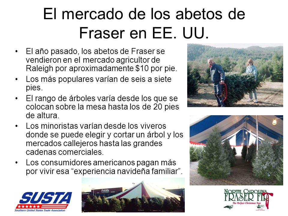 El mercado de los abetos de Fraser en EE.UU.