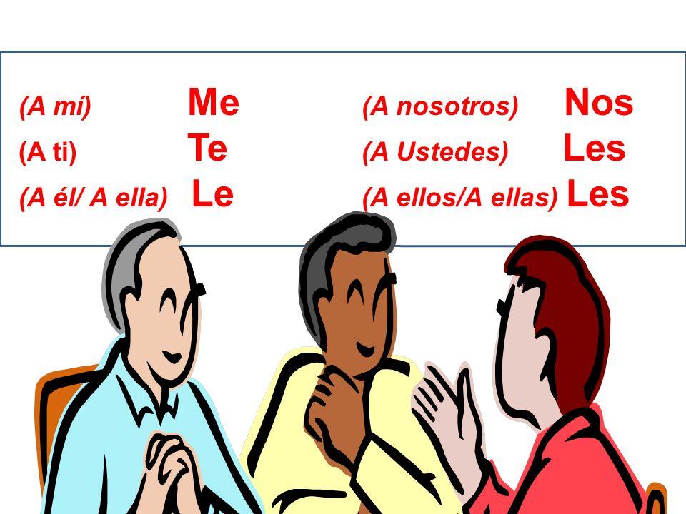 W (A mí) Me (A nosotros) Nos (A ti) Te (A Ustedes) Les (A él/ A ella) Le (A ellos/A ellas) Les