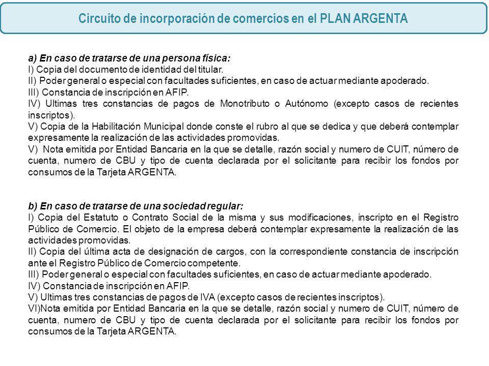 Circuito de incorporación de comercios en el PLAN ARGENTA a) En caso de tratarse de una persona física: I) Copia del documento de identidad del titular.
