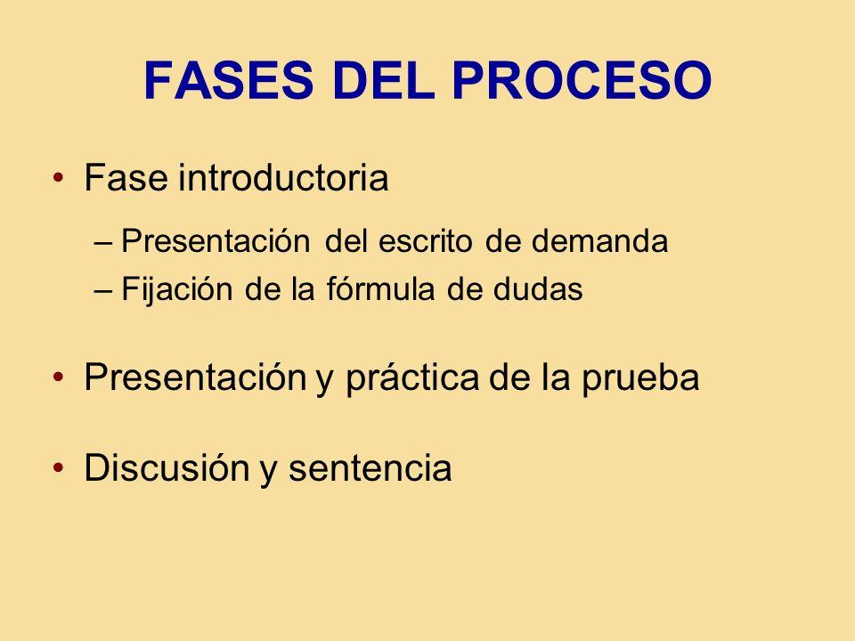 FASES DEL PROCESO Fase introductoria –Presentación del escrito de demanda –Fijación de la fórmula de dudas Presentación y práctica de la prueba Discusión y sentencia