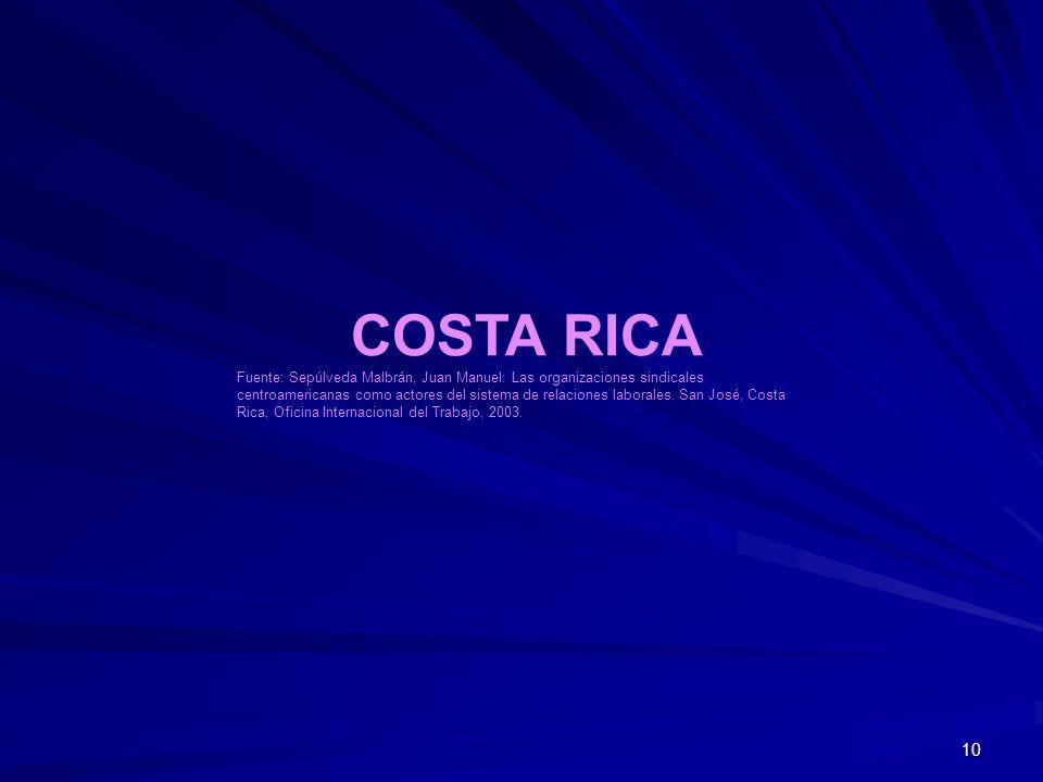 10 COSTA RICA Fuente: Sepúlveda Malbrán, Juan Manuel: Las organizaciones sindicales centroamericanas como actores del sistema de relaciones laborales.