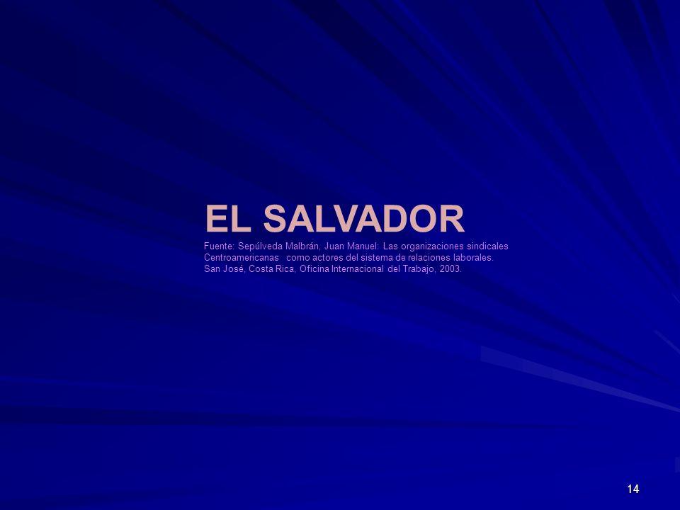 14 EL SALVADOR Fuente: Sepúlveda Malbrán, Juan Manuel: Las organizaciones sindicales Centroamericanas como actores del sistema de relaciones laborales