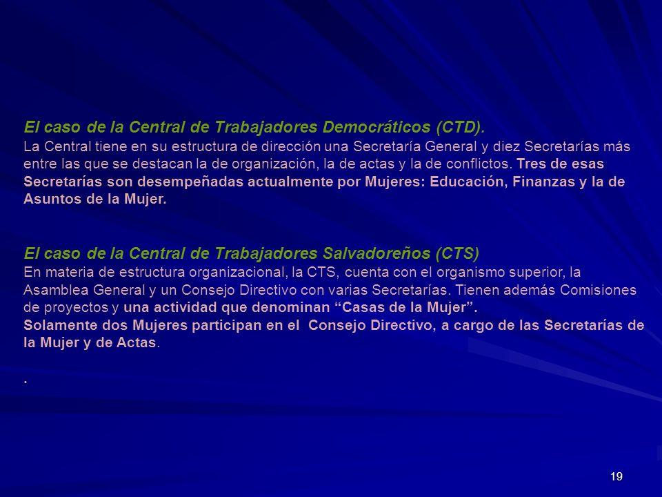 19 El caso de la Central de Trabajadores Democráticos (CTD). La Central tiene en su estructura de dirección una Secretaría General y diez Secretarías