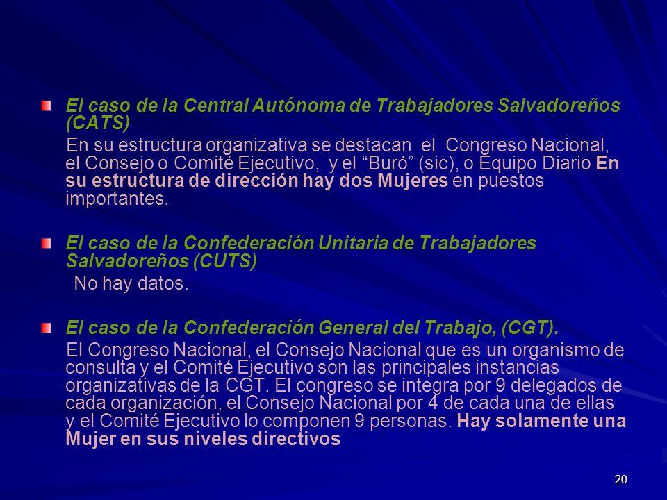 20 El caso de la Central Autónoma de Trabajadores Salvadoreños (CATS) En su estructura organizativa se destacan el Congreso Nacional, el Consejo o Com