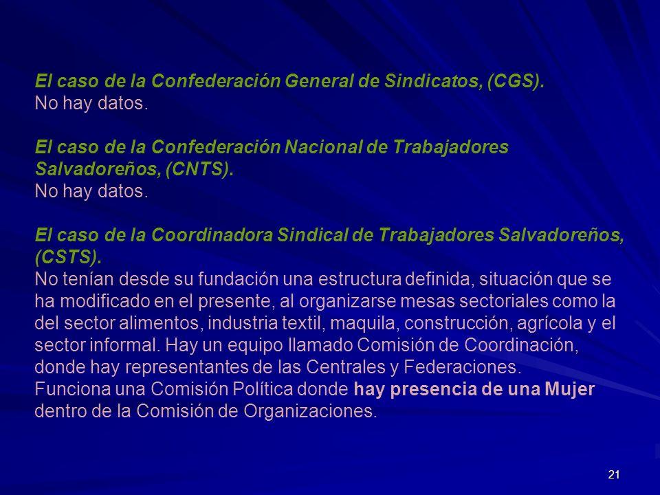 21 El caso de la Confederación General de Sindicatos, (CGS). No hay datos. El caso de la Confederación Nacional de Trabajadores Salvadoreños, (CNTS).