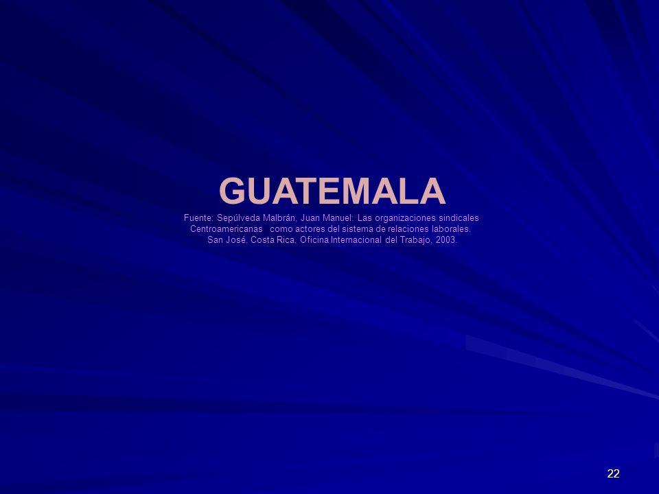 22 GUATEMALA Fuente: Sepúlveda Malbrán, Juan Manuel: Las organizaciones sindicales Centroamericanas como actores del sistema de relaciones laborales.