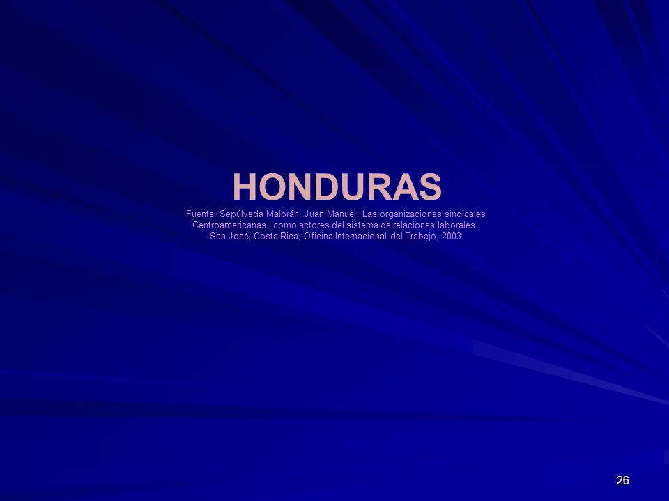 26 HONDURAS Fuente: Sepúlveda Malbrán, Juan Manuel: Las organizaciones sindicales Centroamericanas como actores del sistema de relaciones laborales. S