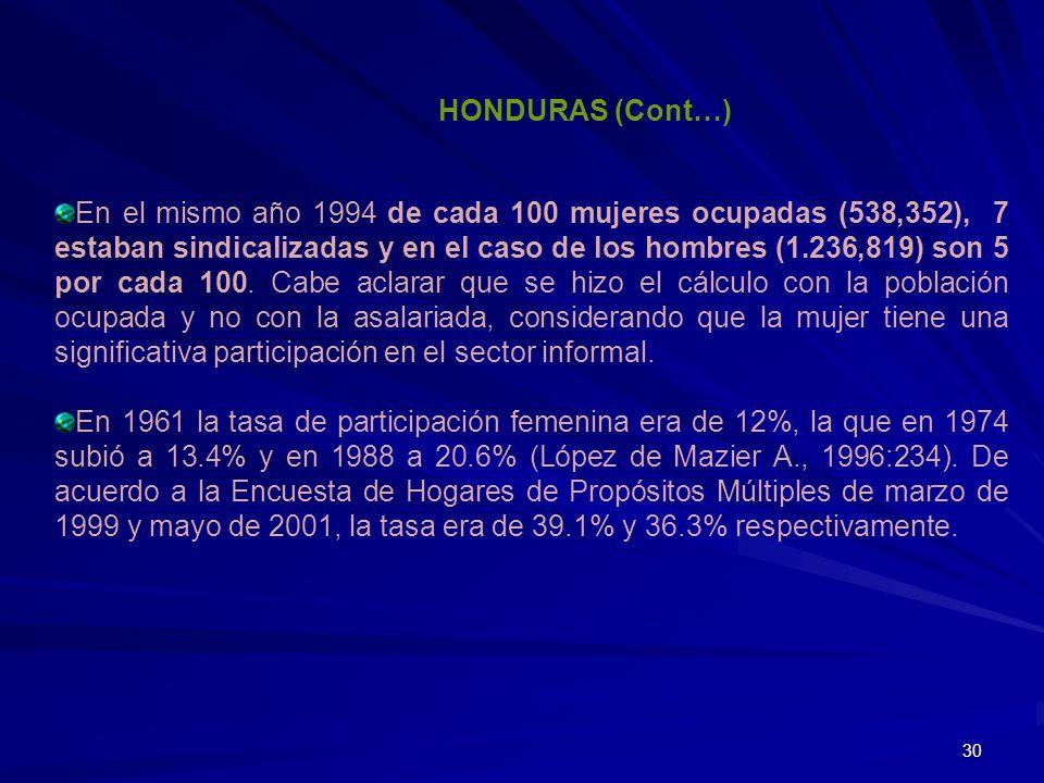 30 En el mismo año 1994 de cada 100 mujeres ocupadas (538,352), 7 estaban sindicalizadas y en el caso de los hombres (1.236,819) son 5 por cada 100. C