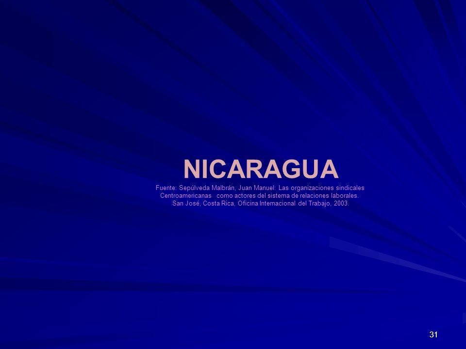 31 NICARAGUA Fuente: Sepúlveda Malbrán, Juan Manuel: Las organizaciones sindicales Centroamericanas como actores del sistema de relaciones laborales.