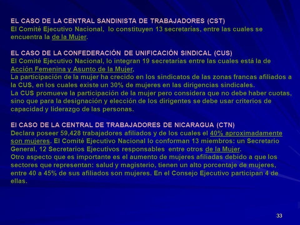 33 EL CASO DE LA CENTRAL SANDINISTA DE TRABAJADORES (CST) El Comité Ejecutivo Nacional, lo constituyen 13 secretarías, entre las cuales se encuentra l