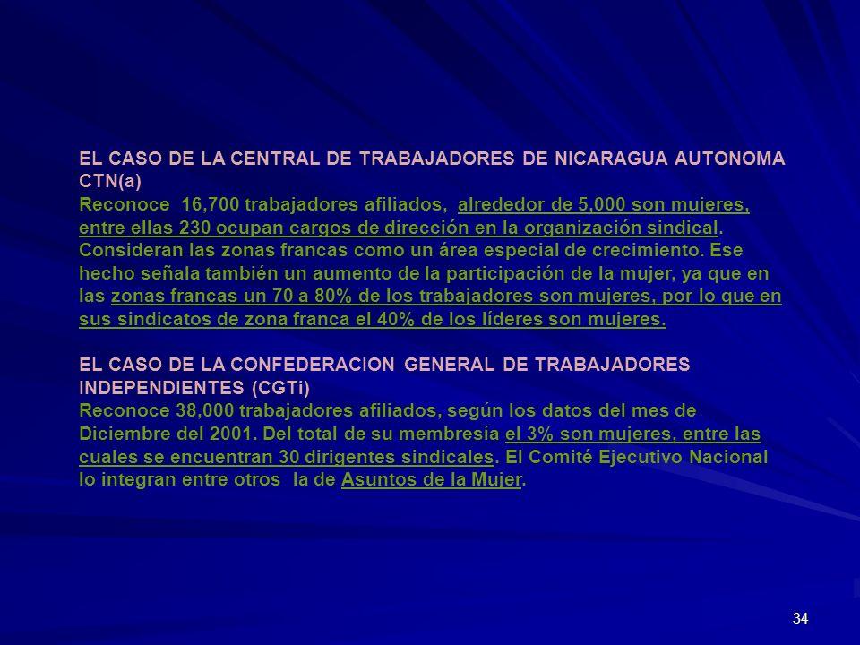 34 EL CASO DE LA CENTRAL DE TRABAJADORES DE NICARAGUA AUTONOMA CTN(a) Reconoce 16,700 trabajadores afiliados, alrededor de 5,000 son mujeres, entre el