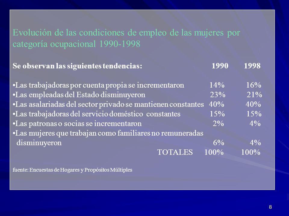 8 Evolución de las condiciones de empleo de las mujeres por categoría ocupacional 1990-1998 Se observan las siguientes tendencias: 19901998 Las trabaj