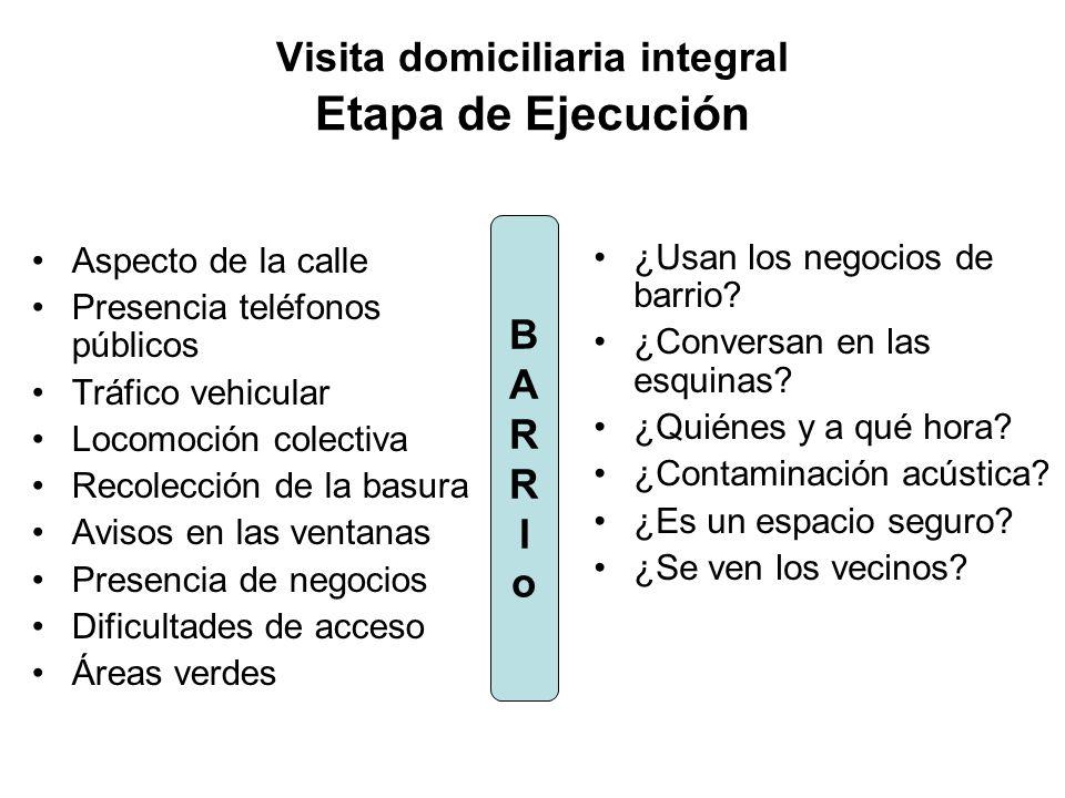 Visita domiciliaria integral Etapa de Ejecución Aspecto de la calle Presencia teléfonos públicos Tráfico vehicular Locomoción colectiva Recolección de
