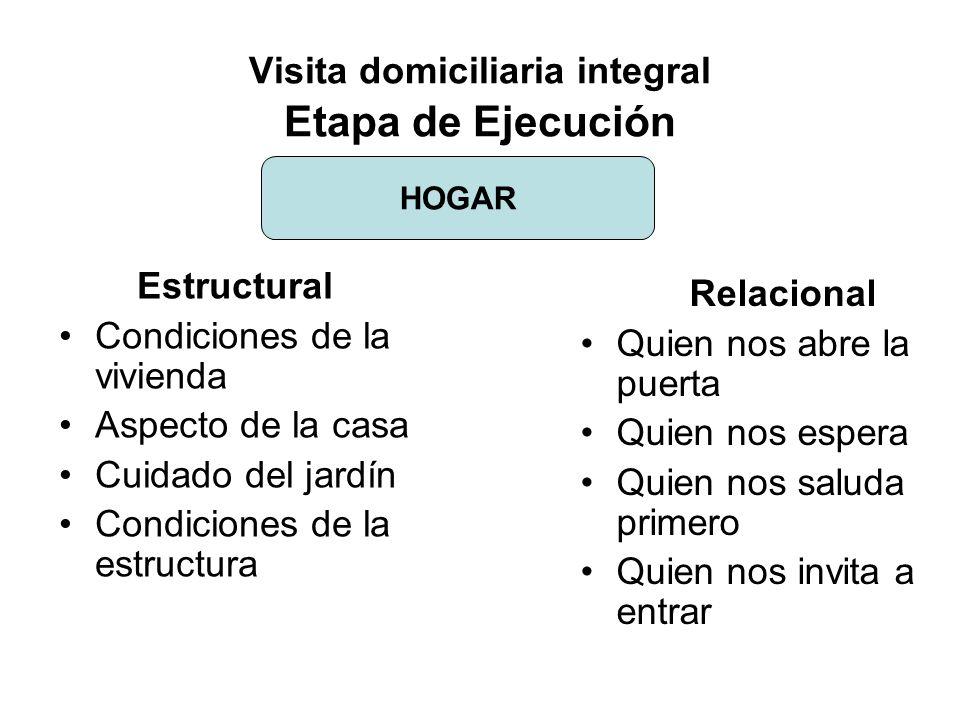 Visita domiciliaria integral Etapa de Ejecución Estructural Condiciones de la vivienda Aspecto de la casa Cuidado del jardín Condiciones de la estruct
