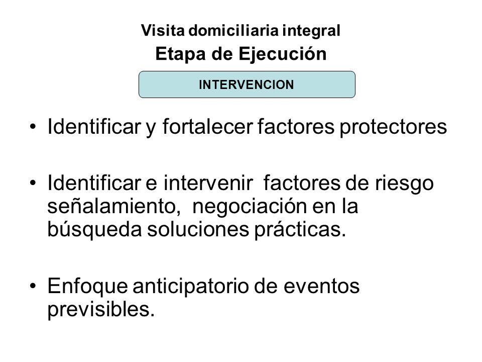 Visita domiciliaria integral Etapa de Ejecución Identificar y fortalecer factores protectores Identificar e intervenir factores de riesgo señalamiento
