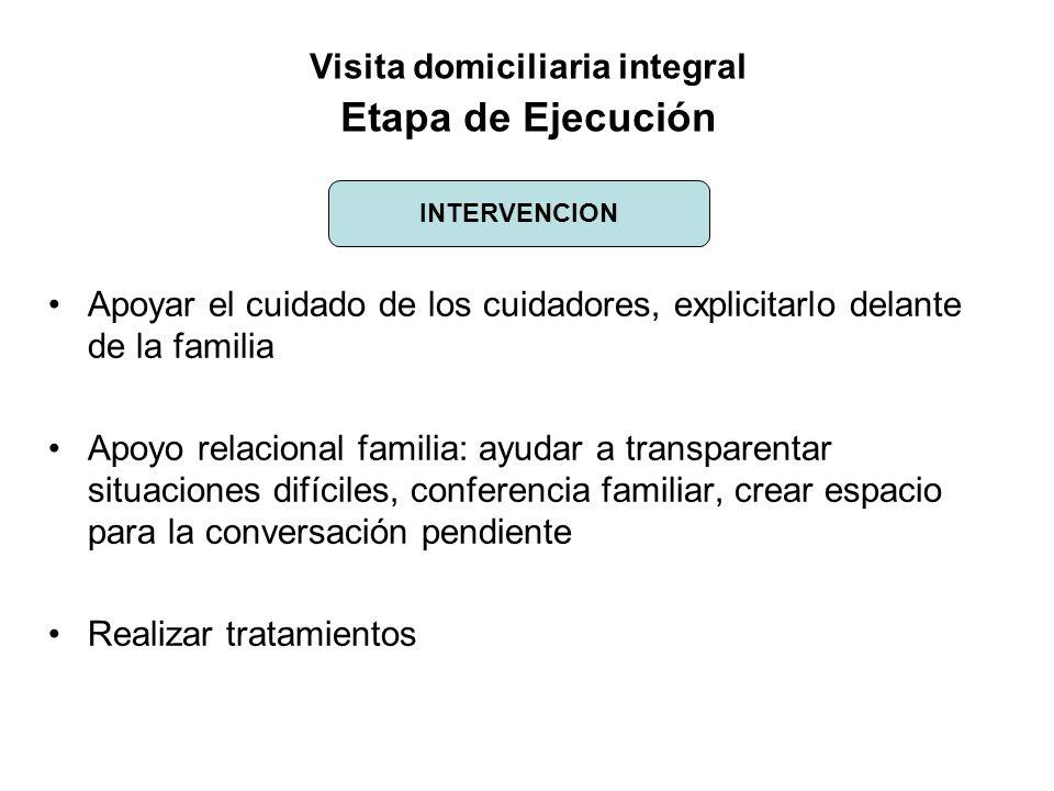 Visita domiciliaria integral Etapa de Ejecución Apoyar el cuidado de los cuidadores, explicitarlo delante de la familia Apoyo relacional familia: ayud