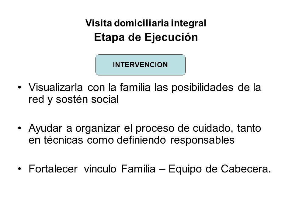 Visita domiciliaria integral Etapa de Ejecución Visualizarla con la familia las posibilidades de la red y sostén social Ayudar a organizar el proceso