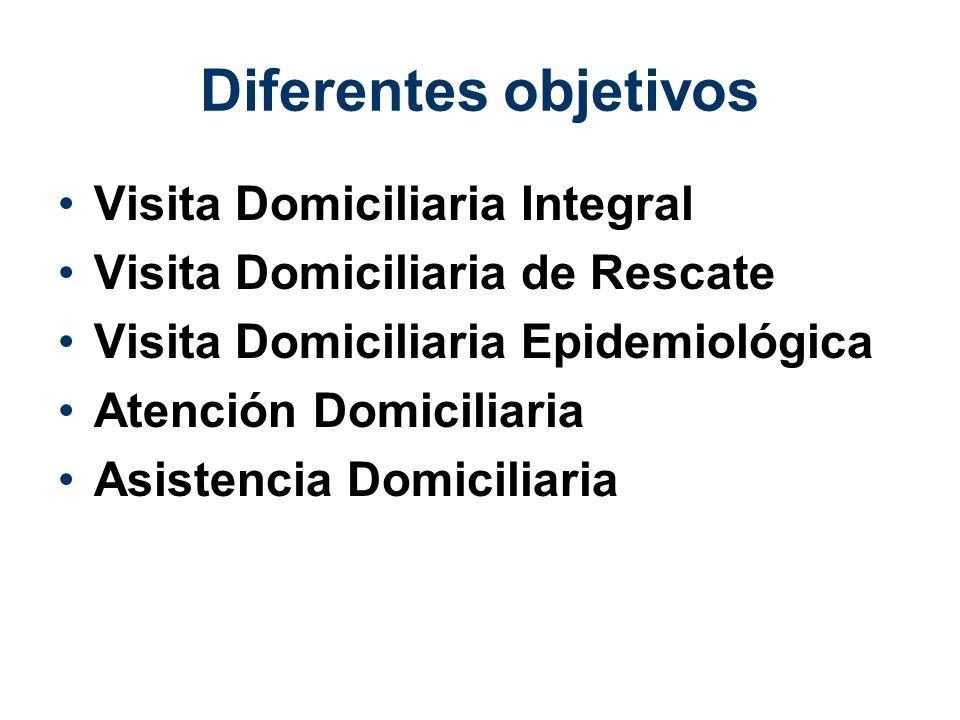 Diferentes objetivos Visita Domiciliaria Integral Visita Domiciliaria de Rescate Visita Domiciliaria Epidemiológica Atención Domiciliaria Asistencia D