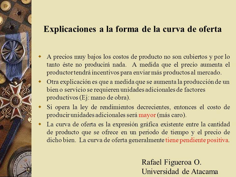 Explicaciones a la forma de la curva de oferta A precios muy bajos los costos de producto no son cubiertos y por lo tanto éste no producirá nada. A me