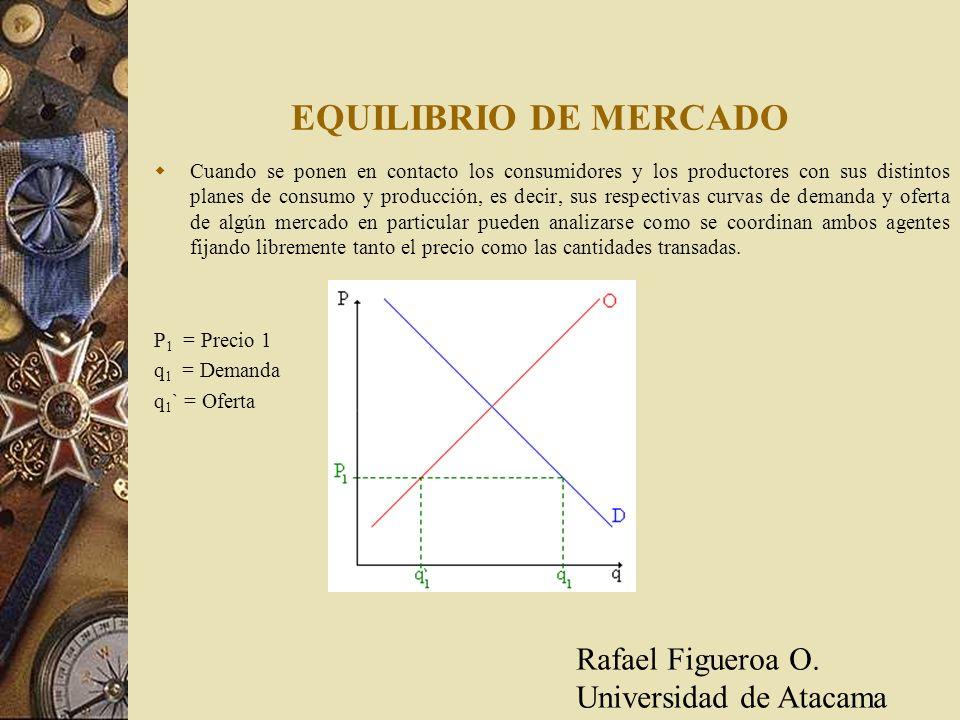 EQUILIBRIO DE MERCADO Cuando se ponen en contacto los consumidores y los productores con sus distintos planes de consumo y producción, es decir, sus r
