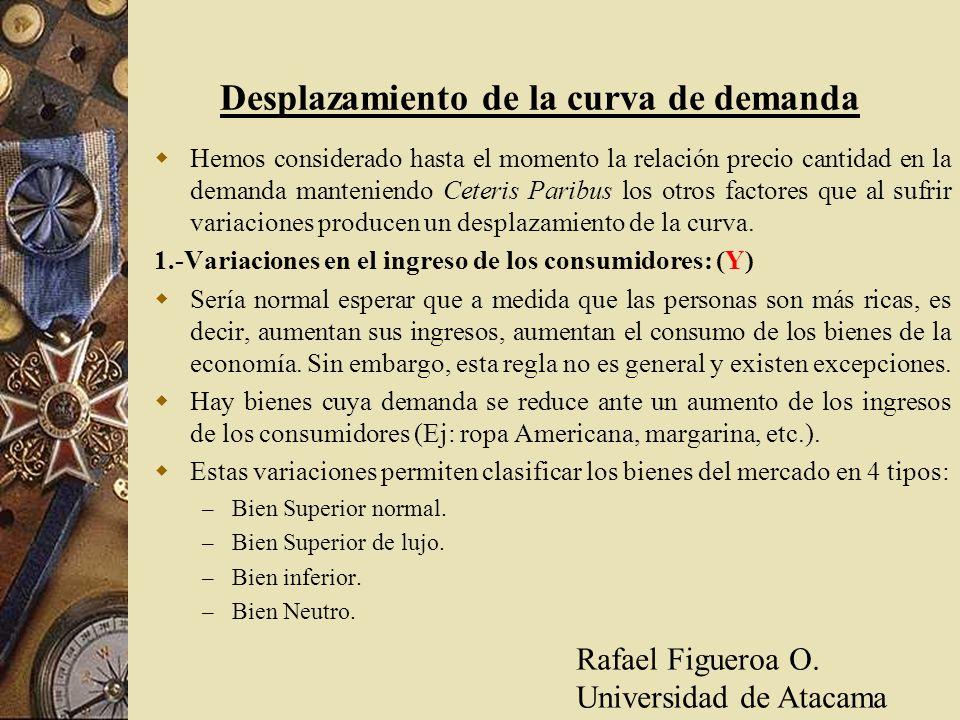 Desplazamiento de la curva de demanda Hemos considerado hasta el momento la relación precio cantidad en la demanda manteniendo Ceteris Paribus los otr