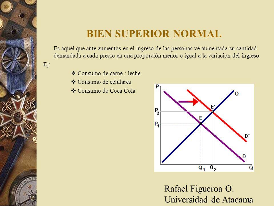 BIEN SUPERIOR NORMAL Es aquel que ante aumentos en el ingreso de las personas ve aumentada su cantidad demandada a cada precio en una proporción menor