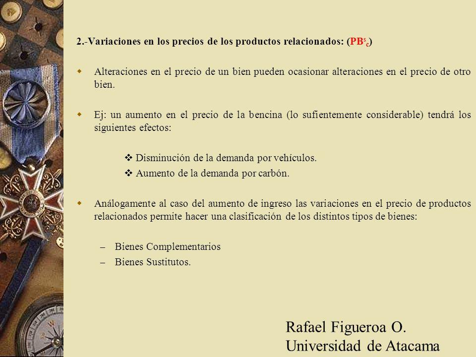 2.-Variaciones en los precios de los productos relacionados: (PB s c ) Alteraciones en el precio de un bien pueden ocasionar alteraciones en el precio