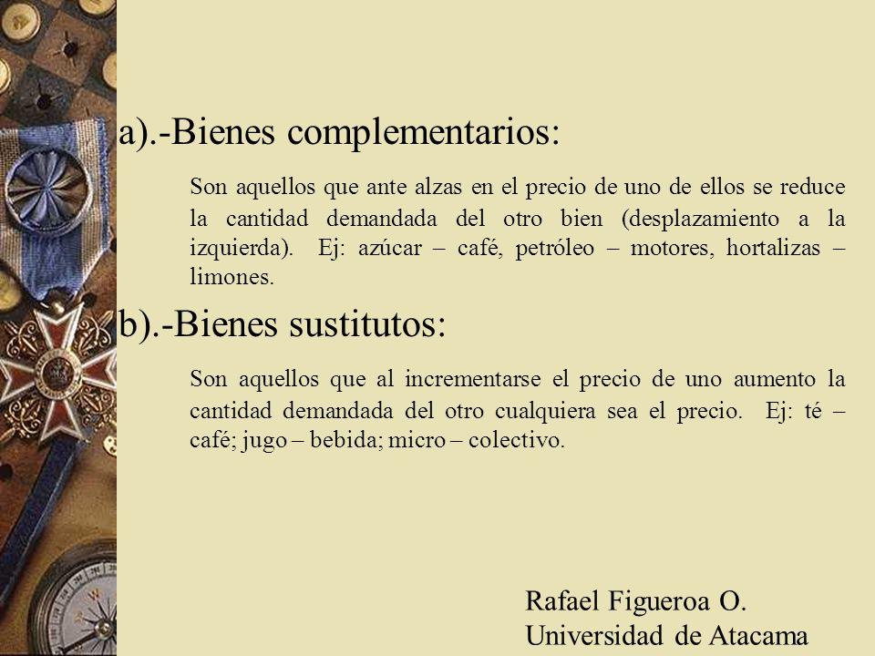 a).-Bienes complementarios: Son aquellos que ante alzas en el precio de uno de ellos se reduce la cantidad demandada del otro bien (desplazamiento a l