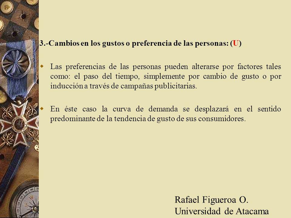 3.-Cambios en los gustos o preferencia de las personas: (U) Las preferencias de las personas pueden alterarse por factores tales como: el paso del tie