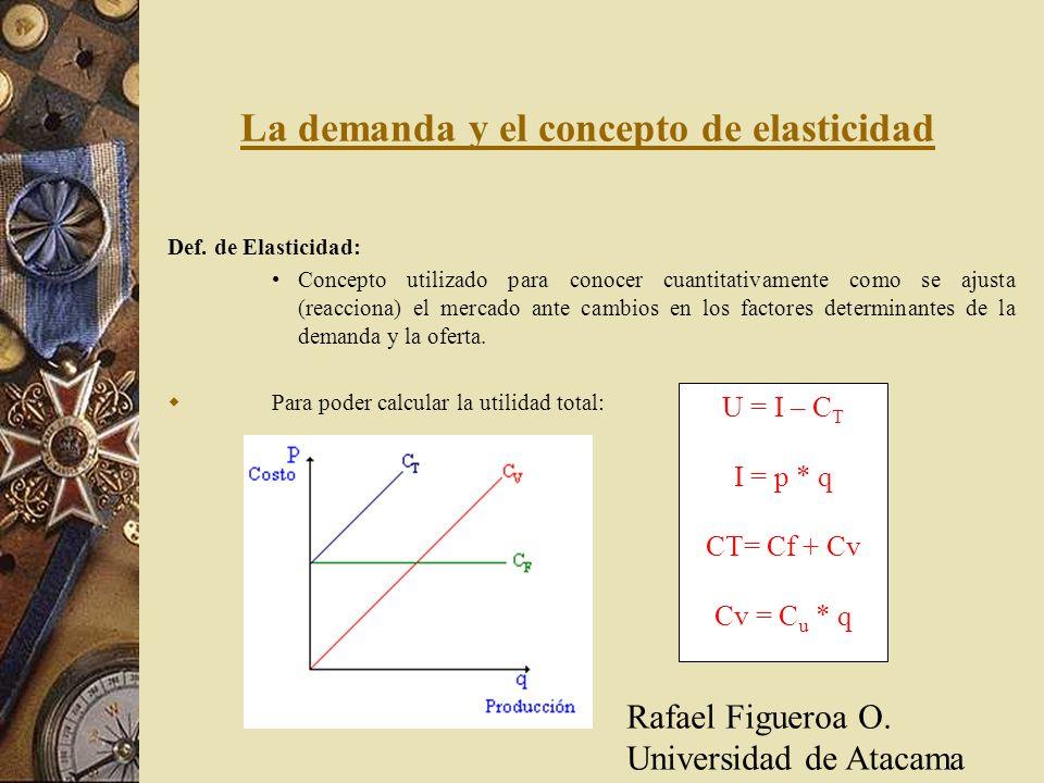 La demanda y el concepto de elasticidad Def. de Elasticidad: Concepto utilizado para conocer cuantitativamente como se ajusta (reacciona) el mercado a