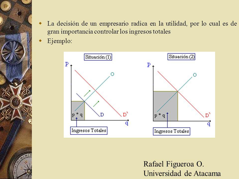 La decisión de un empresario radica en la utilidad, por lo cual es de gran importancia controlar los ingresos totales Ejemplo: Rafael Figueroa O. Univ