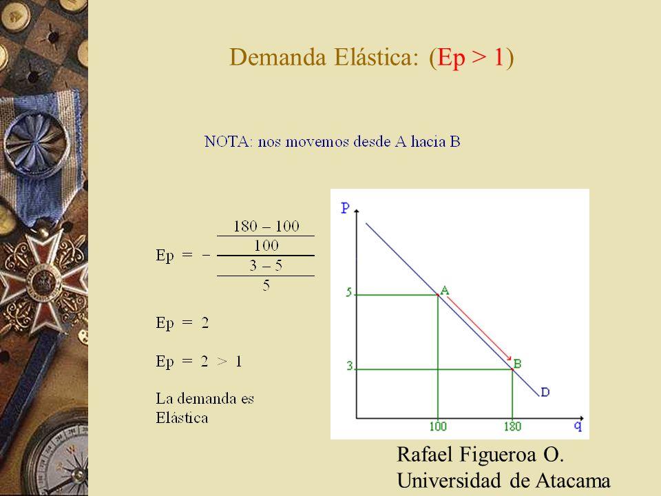 Demanda Elástica: (Ep > 1) Rafael Figueroa O. Universidad de Atacama