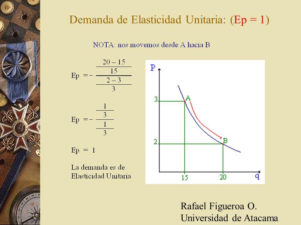 Demanda de Elasticidad Unitaria: (Ep = 1) Rafael Figueroa O. Universidad de Atacama