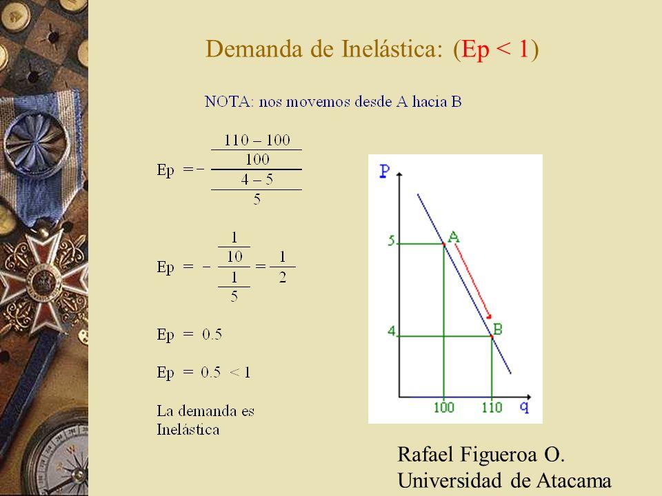 Demanda de Inelástica: (Ep < 1) Rafael Figueroa O. Universidad de Atacama