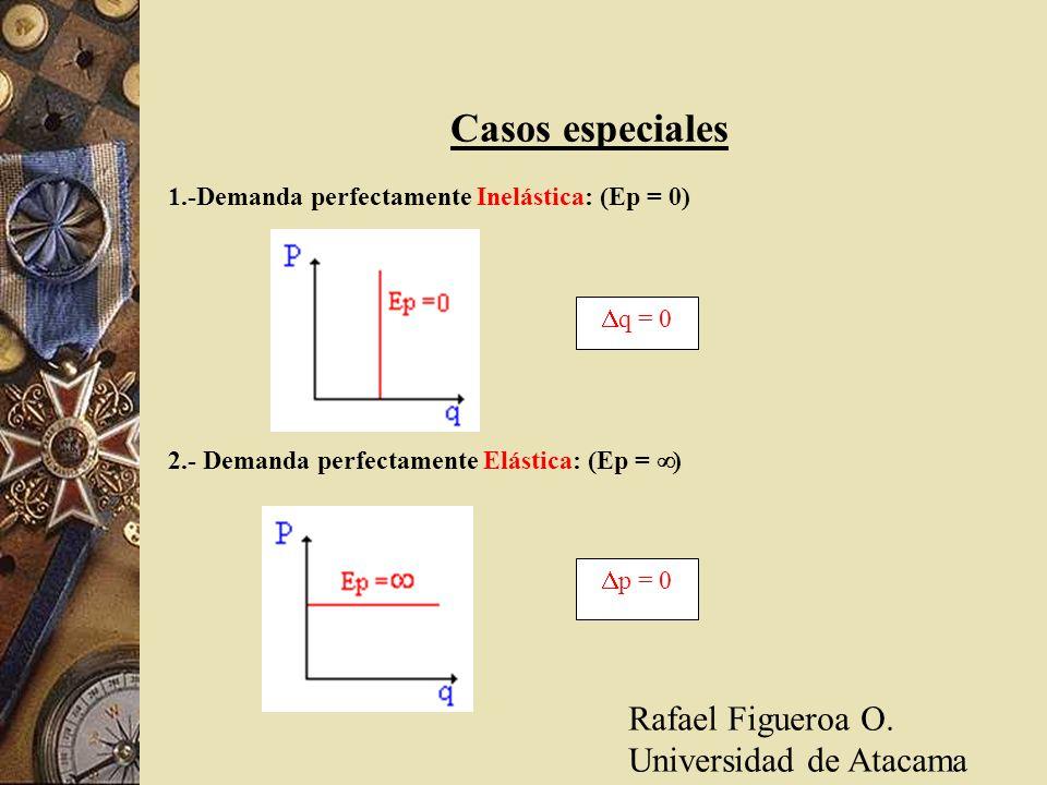 Casos especiales 1.-Demanda perfectamente Inelástica: (Ep = 0) 2.- Demanda perfectamente Elástica: (Ep = ) q = 0 p = 0 Rafael Figueroa O. Universidad