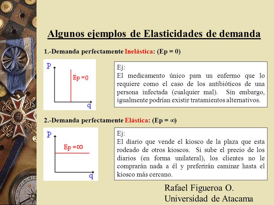 Algunos ejemplos de Elasticidades de demanda 1.-Demanda perfectamente Inelástica: (Ep = 0) 2.-Demanda perfectamente Elástica: (Ep = ) Ej: El medicamen