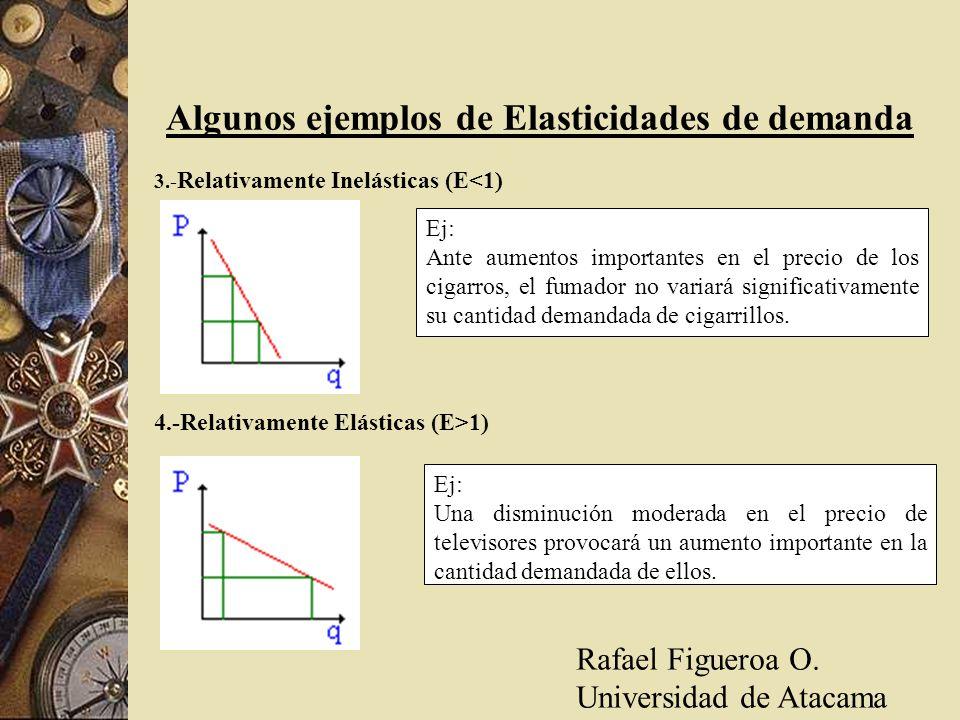 Algunos ejemplos de Elasticidades de demanda 3.- Relativamente Inelásticas (E<1) 4.-Relativamente Elásticas (E>1) Ej: Ante aumentos importantes en el