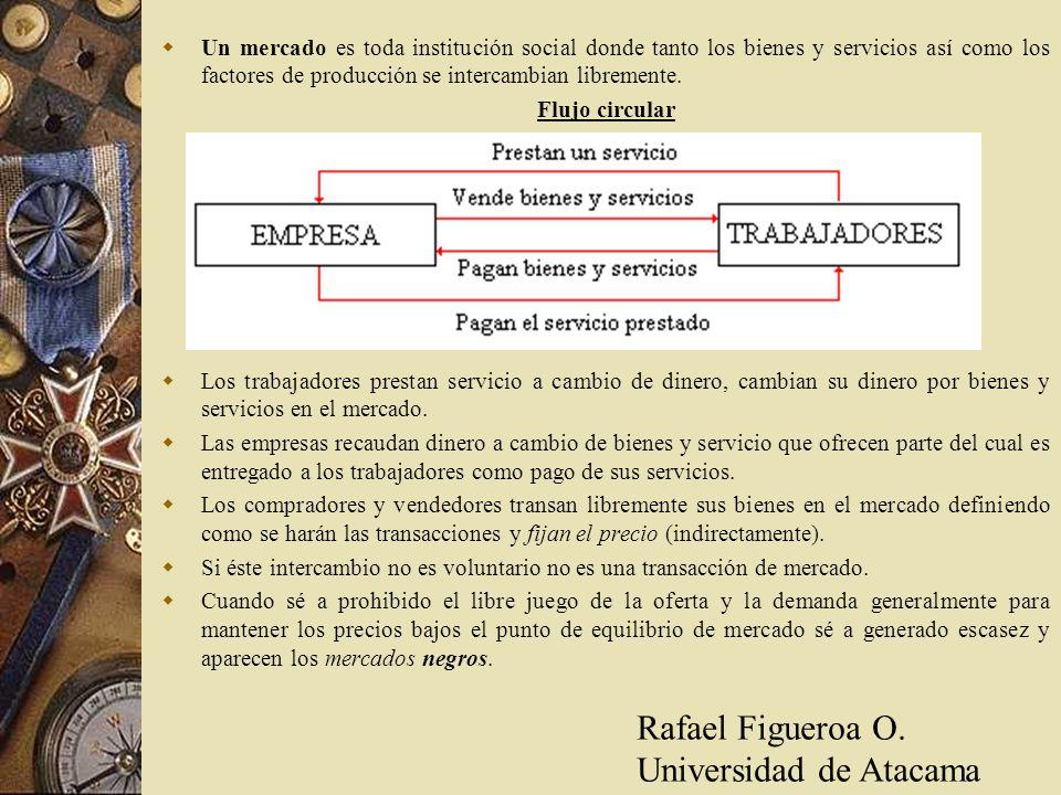 Un mercado es toda institución social donde tanto los bienes y servicios así como los factores de producción se intercambian libremente. Flujo circula