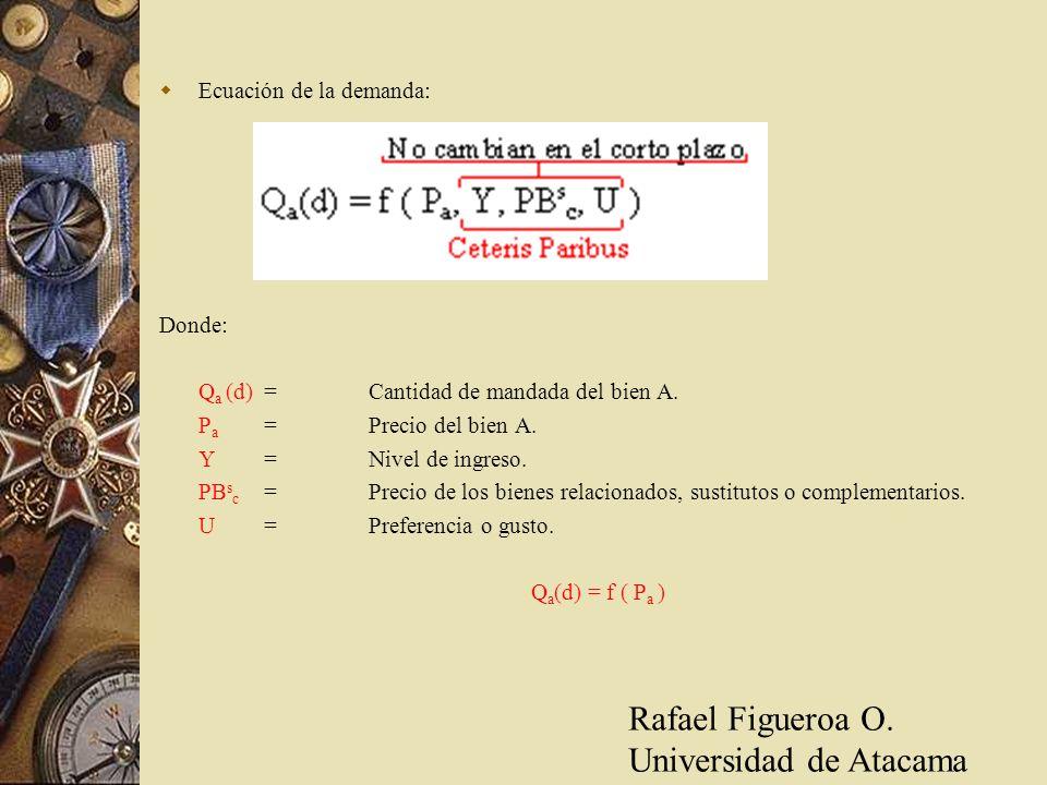 Ecuación de la demanda: Donde: Q a (d)=Cantidad de mandada del bien A. P a =Precio del bien A. Y=Nivel de ingreso. PB s c =Precio de los bienes relaci