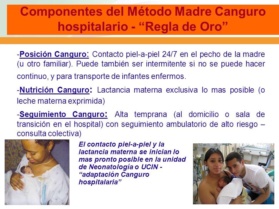 Componentes del Método Madre Canguro hospitalario - Regla de Oro -Posición Canguro : Contacto piel-a-piel 24/7 en el pecho de la madre (u otro familia