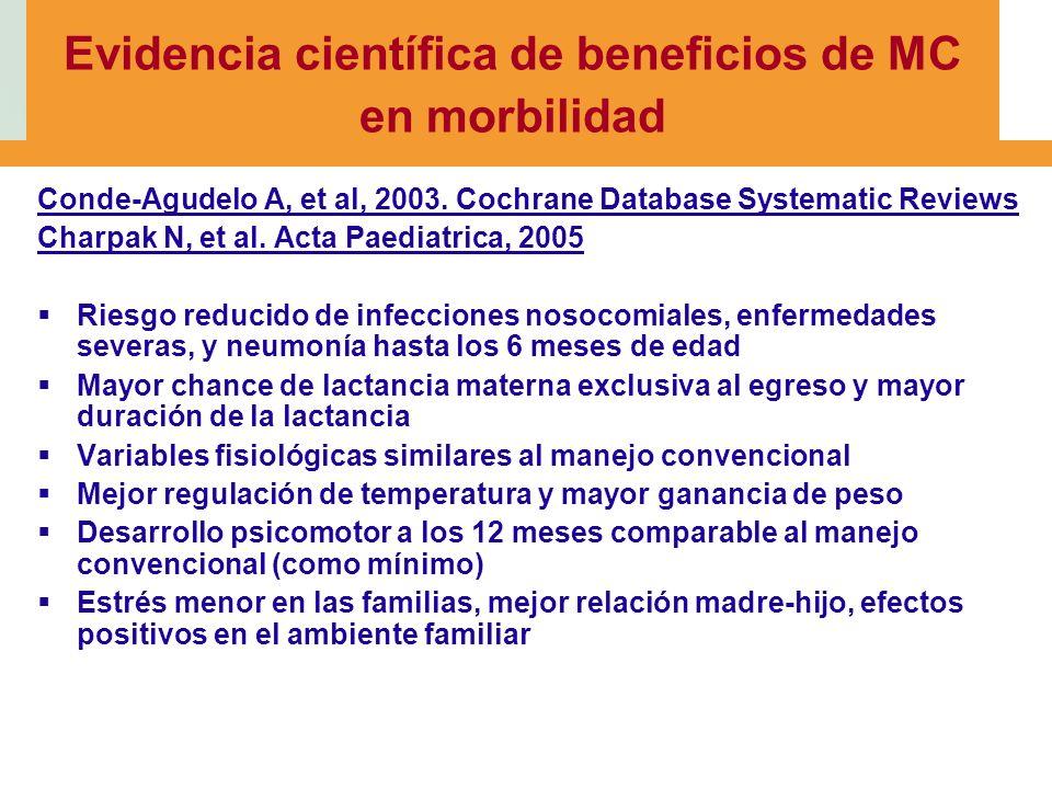 Evidencia científica de beneficios de MC en morbilidad Conde-Agudelo A, et al, 2003. Cochrane Database Systematic Reviews Charpak N, et al. Acta Paedi
