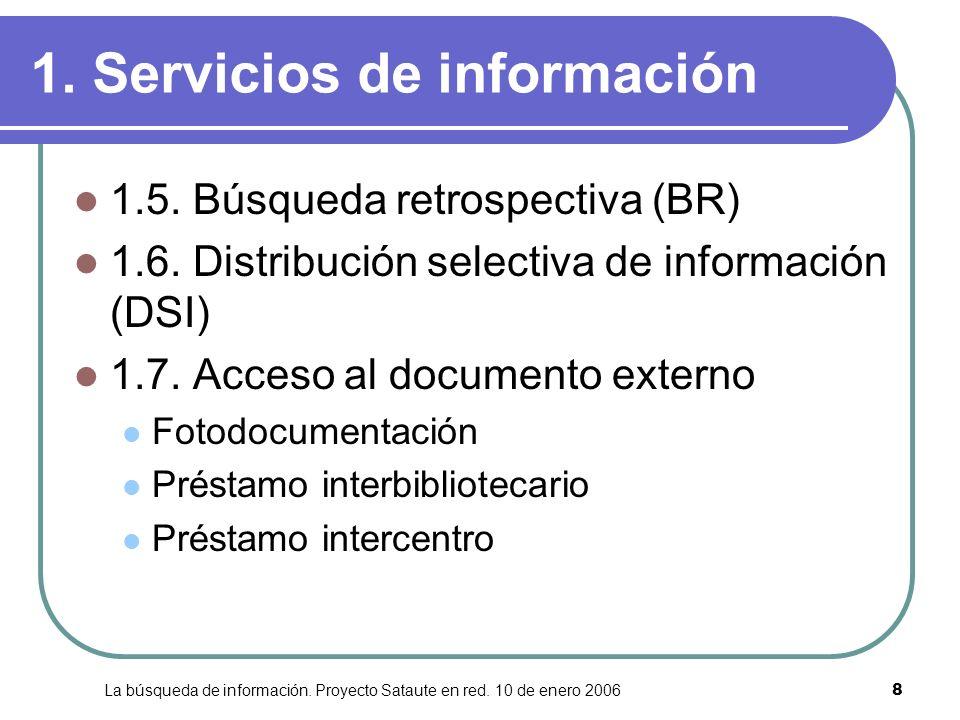 La búsqueda de información.Proyecto Sataute en red.